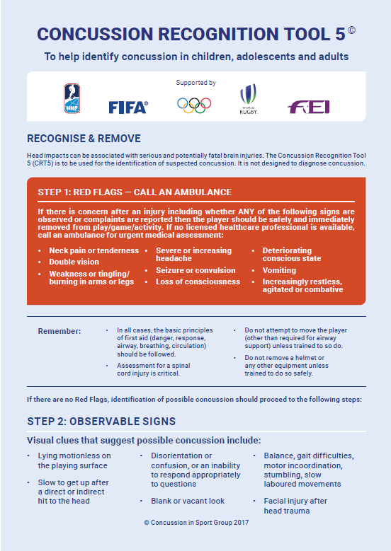 Concussion Recognition Tool 1